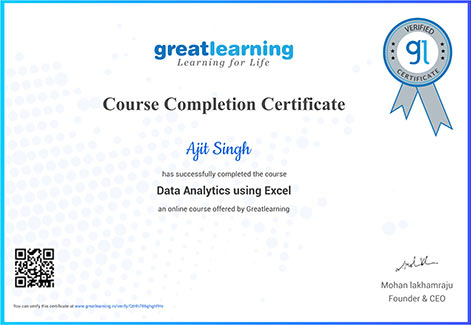 Great Learning - Data Analytics using Excel Cerificate